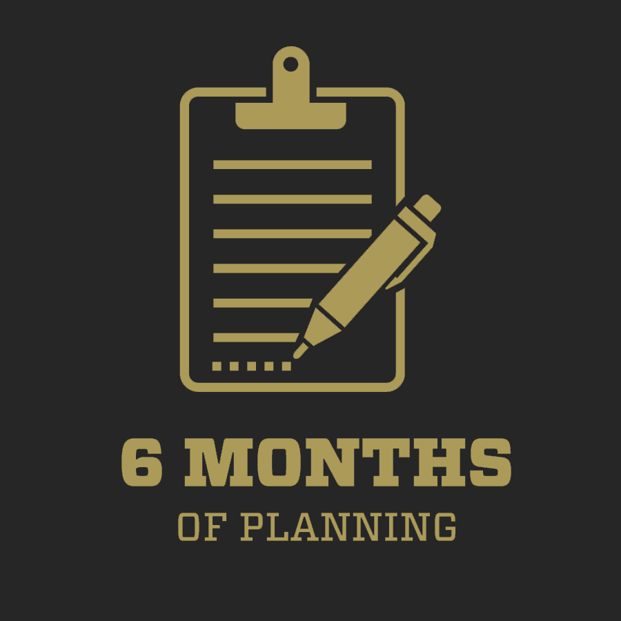 6 months of planning